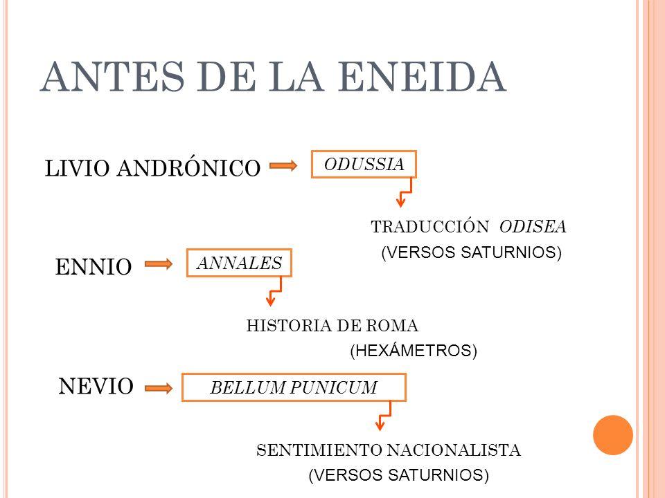 ANTES DE LA ENEIDA LIVIO ANDRÓNICO ENNIO NEVIO ODUSSIA
