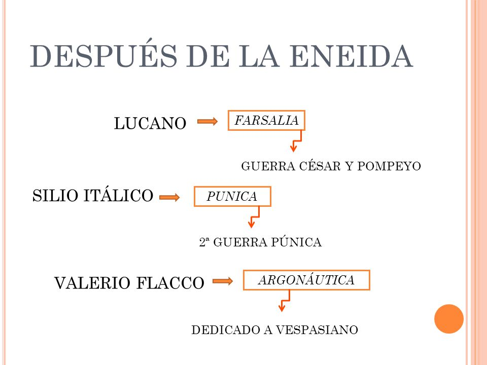 DESPUÉS DE LA ENEIDA LUCANO SILIO ITÁLICO VALERIO FLACCO FARSALIA