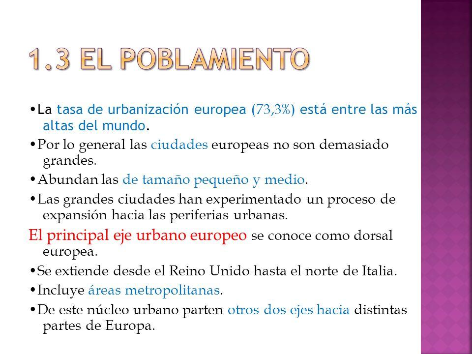 1.3 EL POBLAMIENTO •La tasa de urbanización europea (73,3%) está entre las más altas del mundo.
