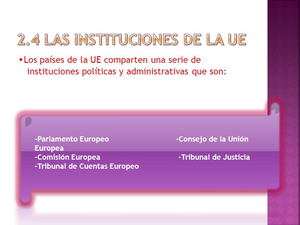 2.4 LAS INSTITUCIONES DE LA UE