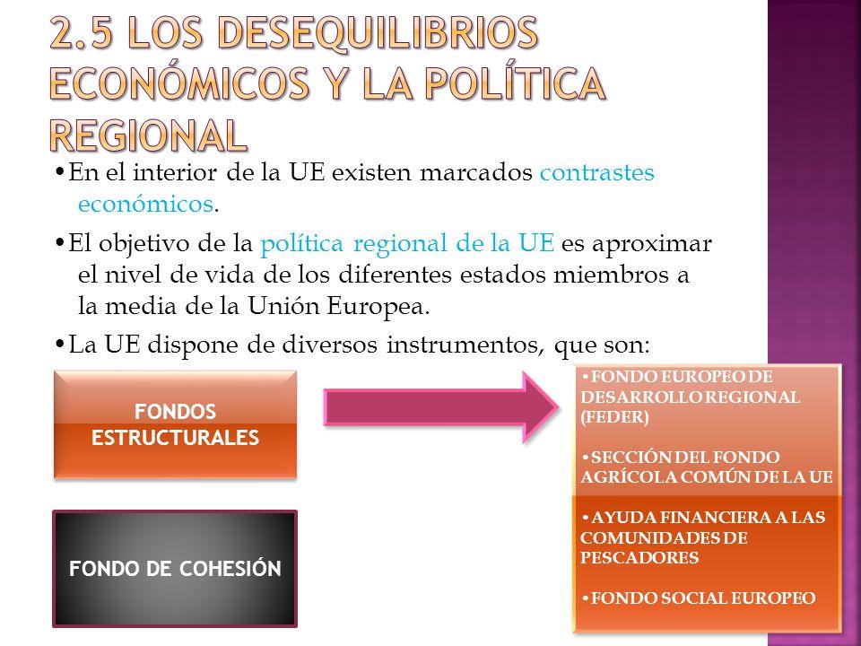 2.5 LOS DESEQUILIBRIOS ECONÓMICOS Y LA POLÍTICA REGIONAL