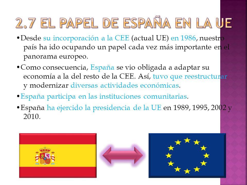 2.7 EL PAPEL DE ESPAÑA EN LA UE