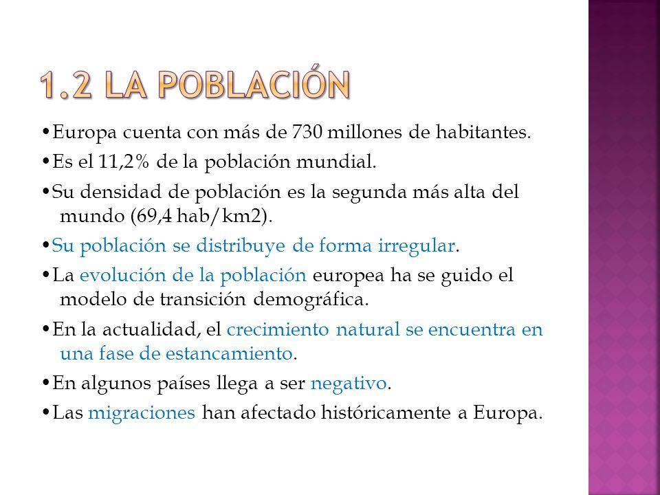1.2 LA POBLACIÓN
