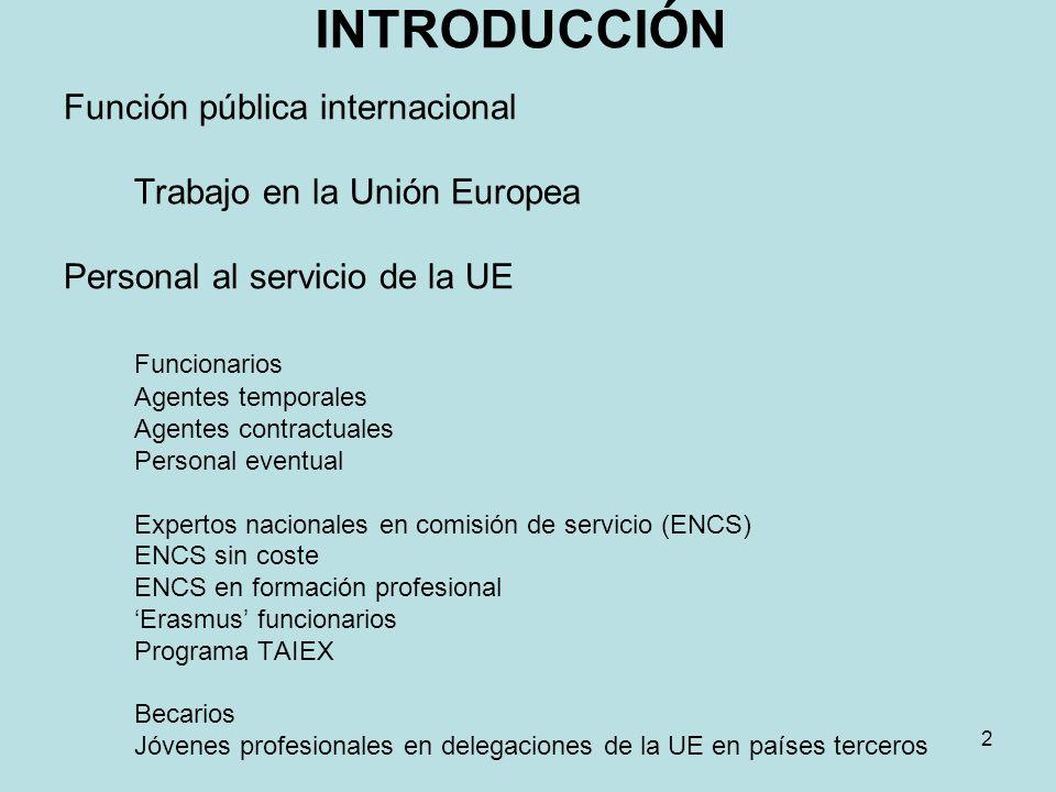 INTRODUCCIÓN Función pública internacional Trabajo en la Unión Europea
