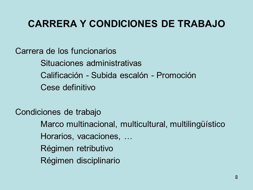 CARRERA Y CONDICIONES DE TRABAJO