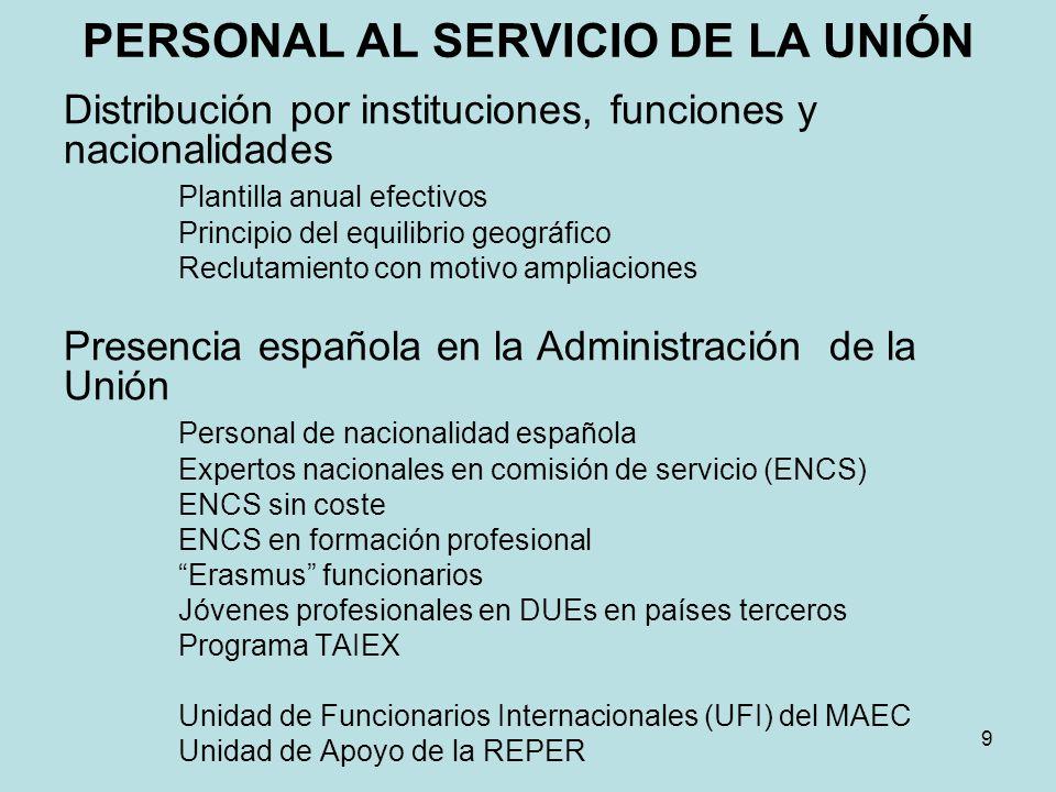 PERSONAL AL SERVICIO DE LA UNIÓN