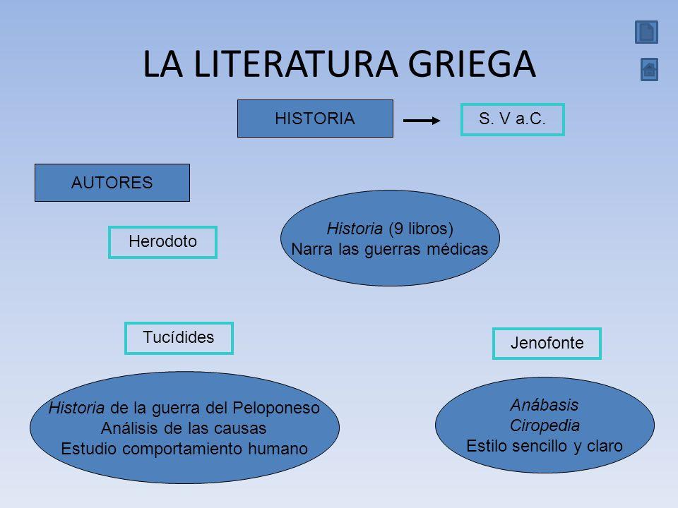 LA LITERATURA GRIEGA HISTORIA S. V a.C. AUTORES Historia (9 libros)