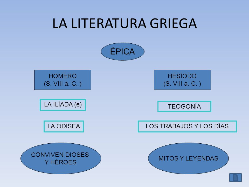 LA LITERATURA GRIEGA ÉPICA HOMERO (S. VIII a. C. ) HESÍODO