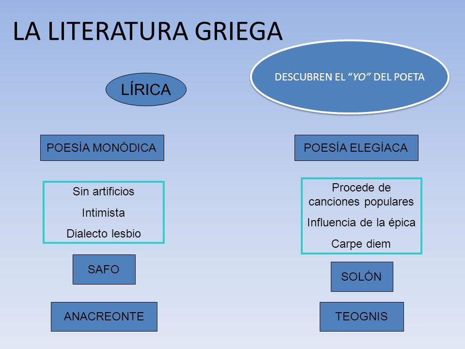 LA LITERATURA GRIEGA LÍRICA DESCUBREN EL YO DEL POETA