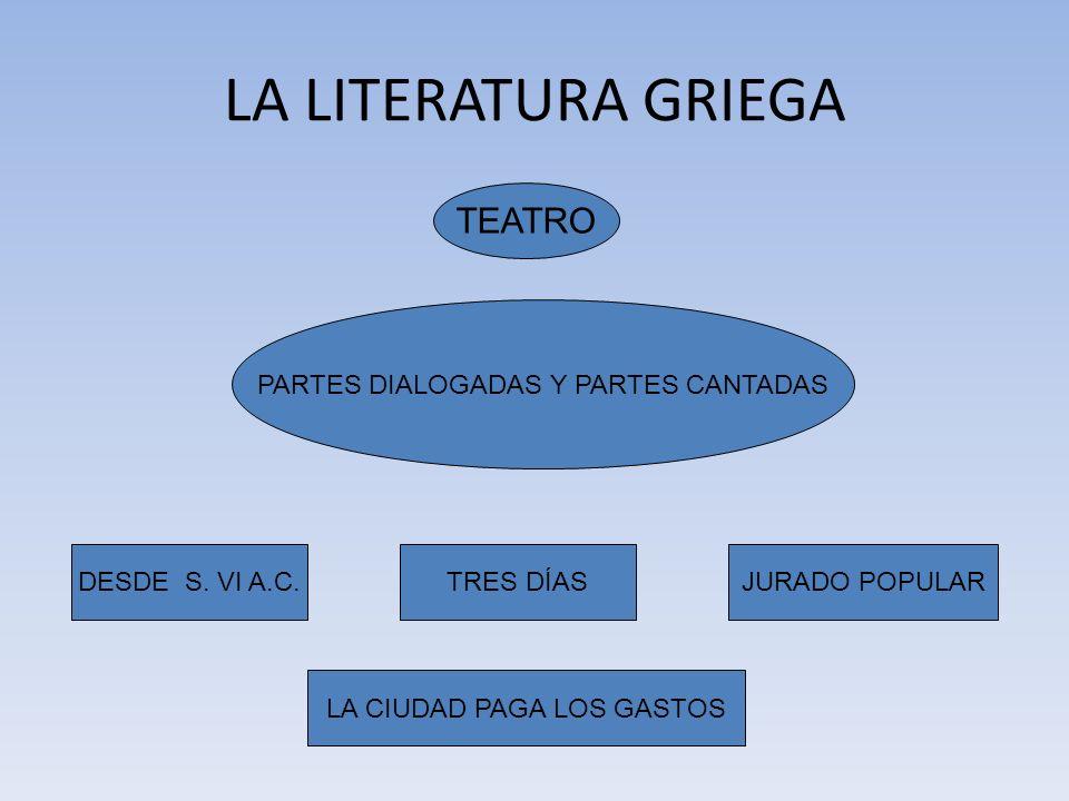 LA LITERATURA GRIEGA TEATRO PARTES DIALOGADAS Y PARTES CANTADAS