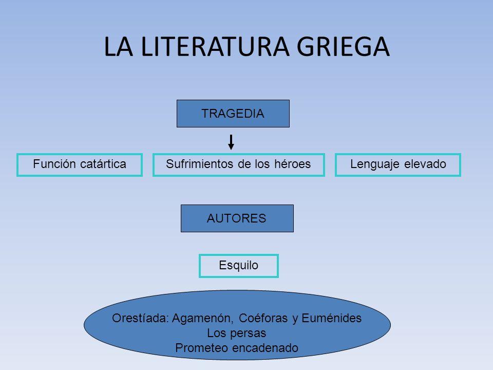 LA LITERATURA GRIEGA TRAGEDIA Función catártica