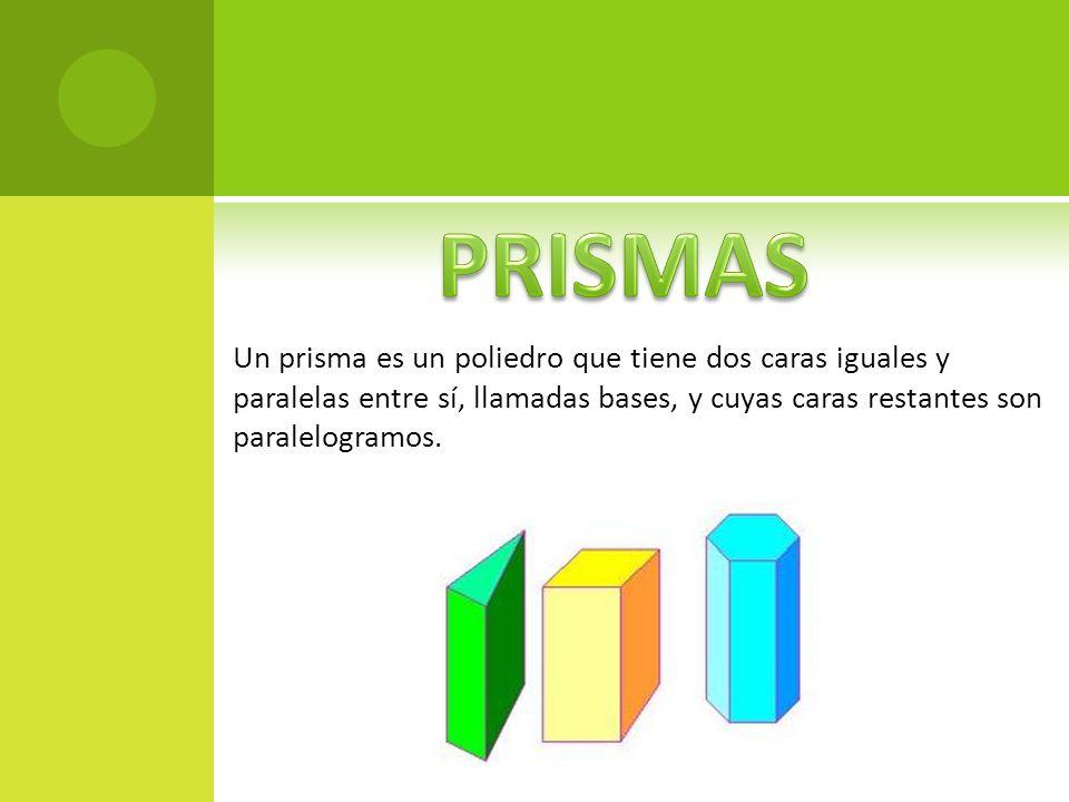 PRISMAS Un prisma es un poliedro que tiene dos caras iguales y paralelas entre sí, llamadas bases, y cuyas caras restantes son paralelogramos.