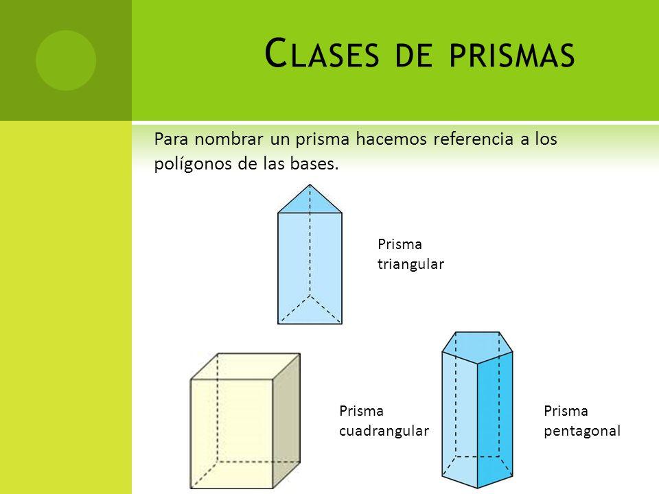 Clases de prismas Para nombrar un prisma hacemos referencia a los polígonos de las bases. Prisma triangular.
