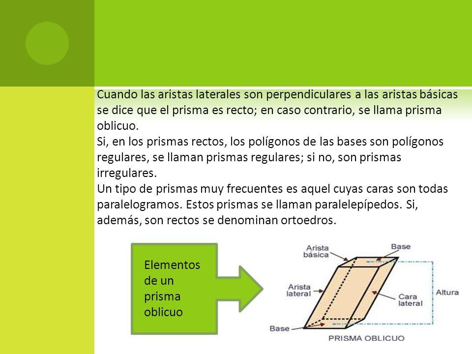 Cuando las aristas laterales son perpendiculares a las aristas básicas se dice que el prisma es recto; en caso contrario, se llama prisma oblicuo.