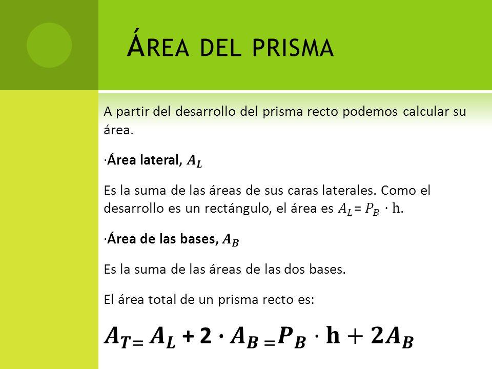 Área del prisma 𝑨 𝑻= 𝑨 𝑳 + 2 · 𝑨 𝑩 = 𝑷 𝑩 ·𝐡+𝟐 𝑨 𝑩