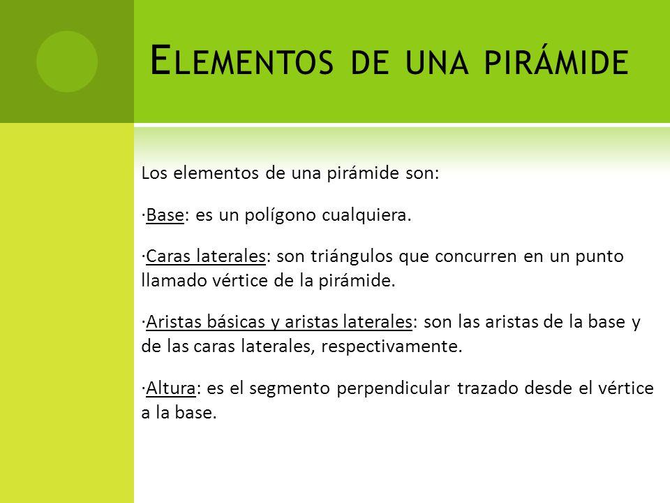 Elementos de una pirámide