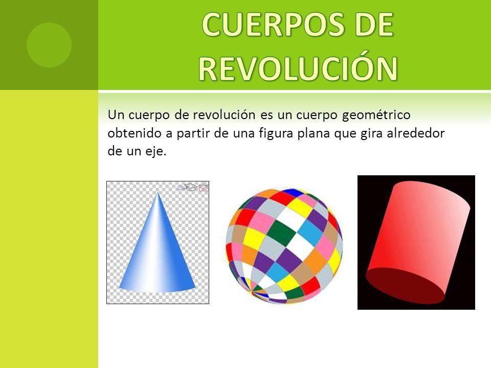 CUERPOS DE REVOLUCIÓN Un cuerpo de revolución es un cuerpo geométrico obtenido a partir de una figura plana que gira alrededor de un eje.