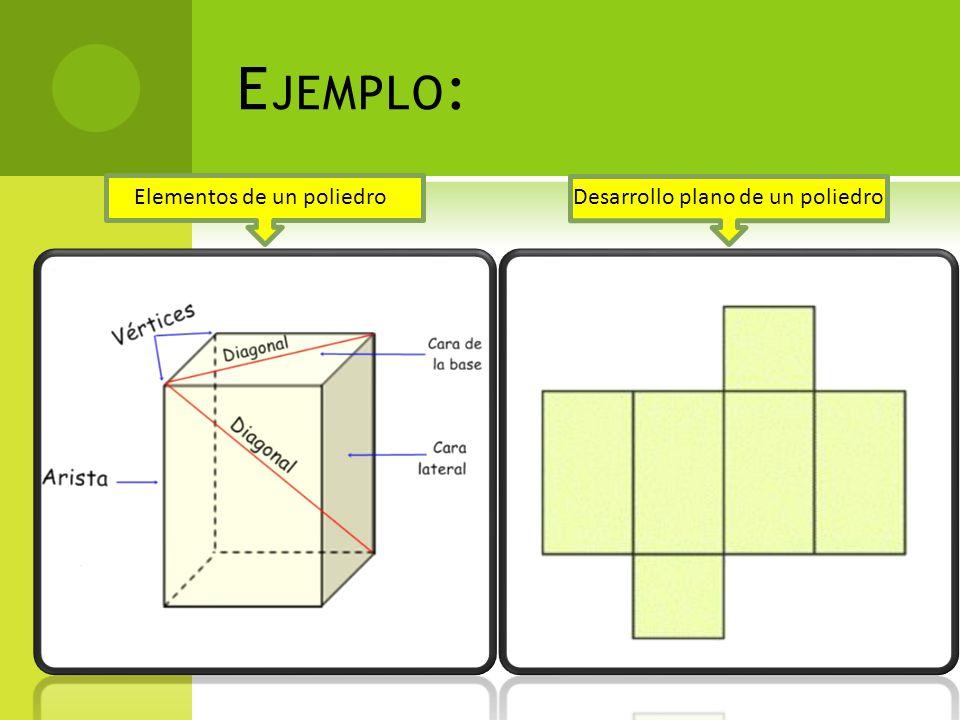 Ejemplo: Elementos de un poliedro Desarrollo plano de un poliedro