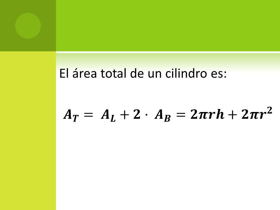 El área total de un cilindro es: 𝑨 𝑻 = 𝑨 𝑳 +𝟐· 𝑨 𝑩 =𝟐𝝅𝒓𝒉+𝟐𝝅 𝒓 𝟐