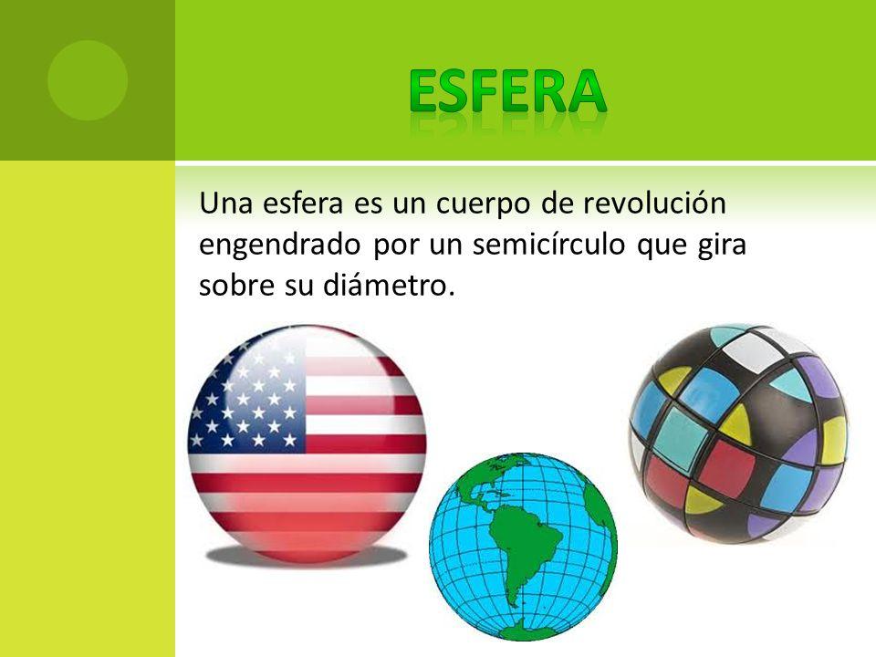 Esfera Una esfera es un cuerpo de revolución engendrado por un semicírculo que gira sobre su diámetro.