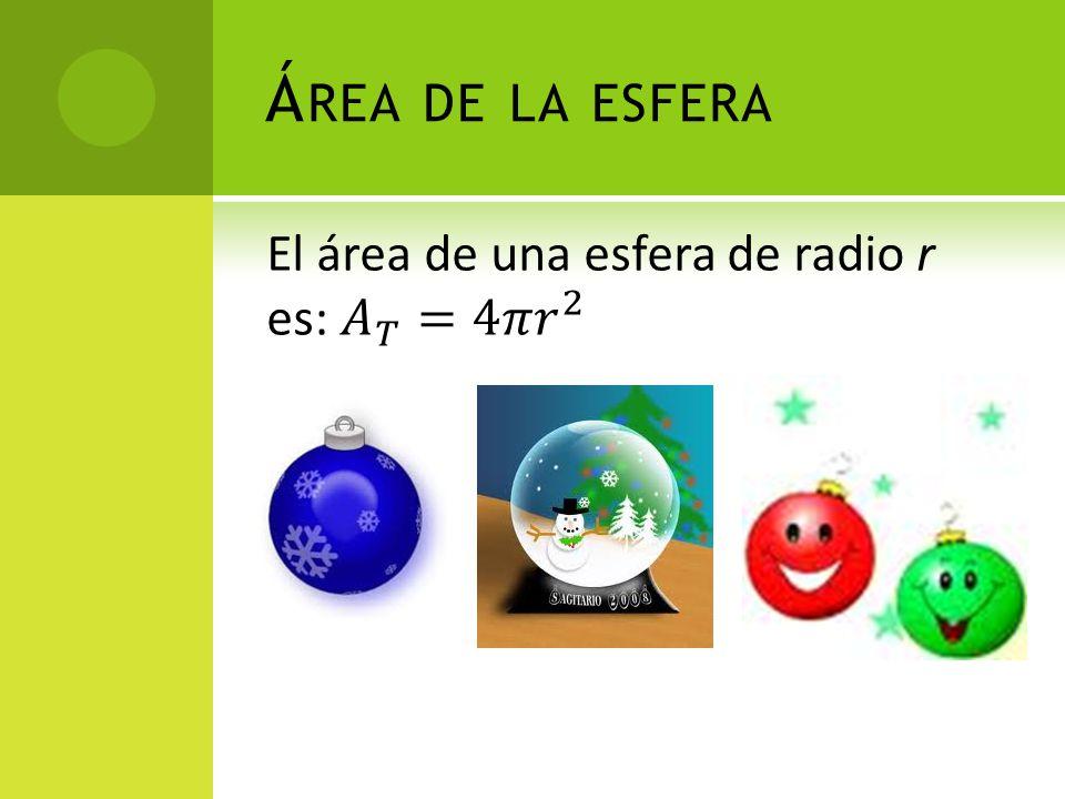 Área de la esfera El área de una esfera de radio r es: 𝐴 𝑇 =4𝜋 𝑟 2