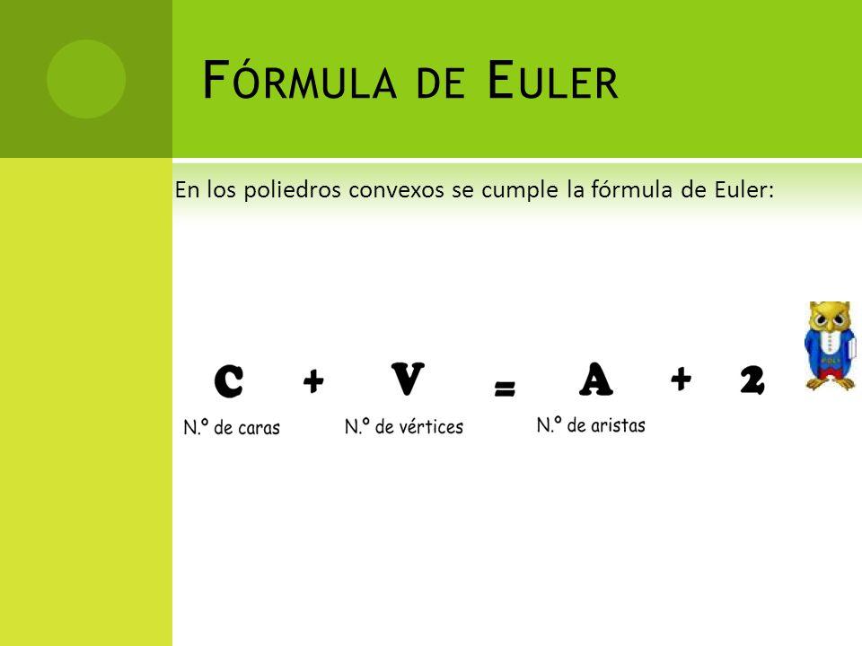 Fórmula de Euler En los poliedros convexos se cumple la fórmula de Euler: