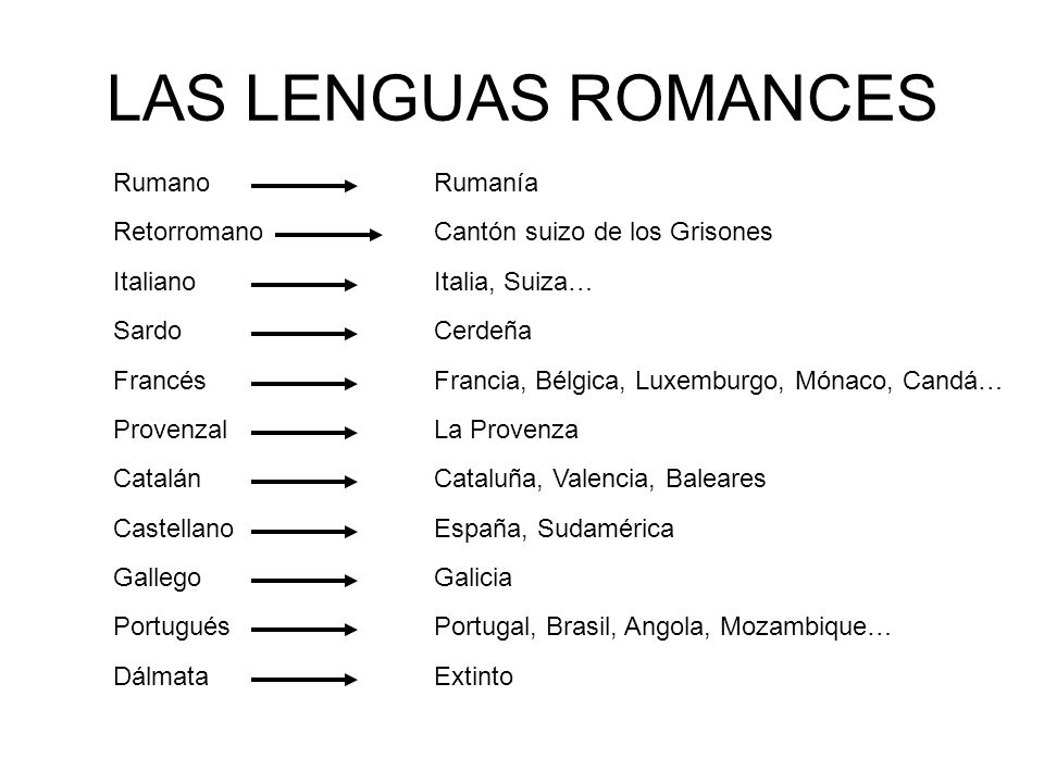 LAS LENGUAS ROMANCES Rumano Rumanía Retorromano