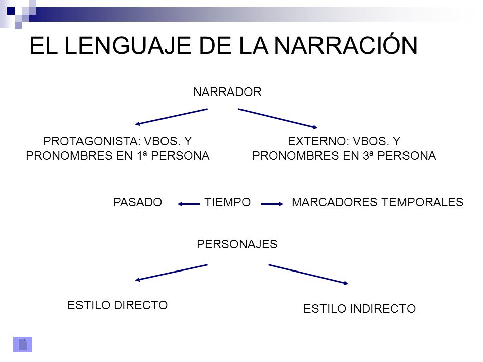 EL LENGUAJE DE LA NARRACIÓN
