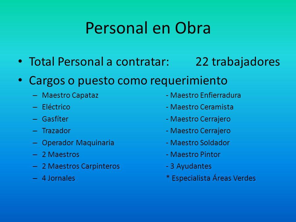 Personal en Obra Total Personal a contratar : 22 trabajadores