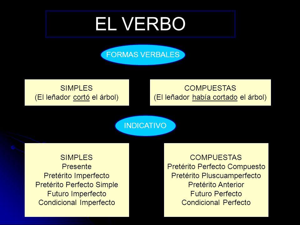 EL VERBO FORMAS VERBALES SIMPLES (El leñador cortó el árbol)