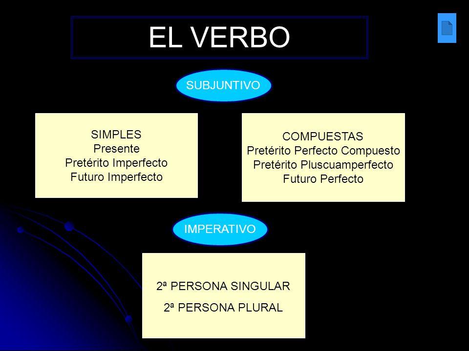 EL VERBO SUBJUNTIVO SIMPLES COMPUESTAS Presente