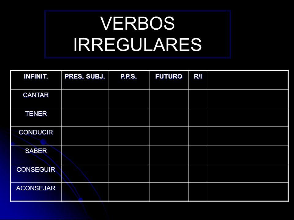 VERBOS IRREGULARES INFINIT. PRES. SUBJ. P.P.S. FUTURO R/I CANTAR TENER