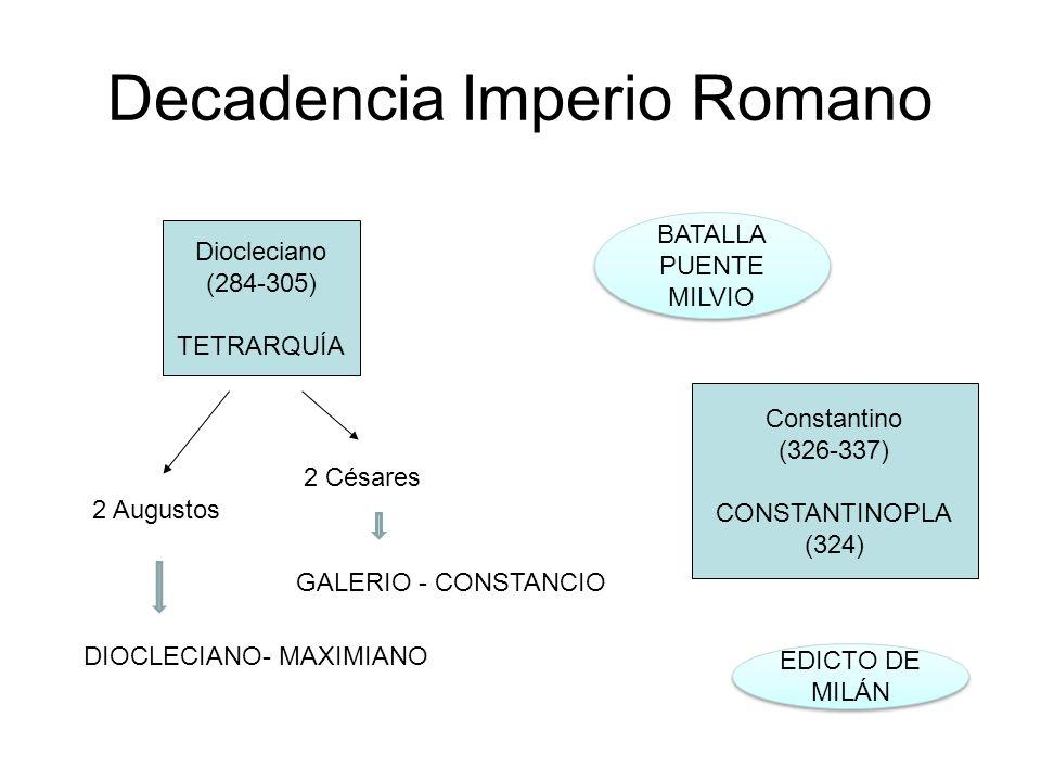 Decadencia Imperio Romano