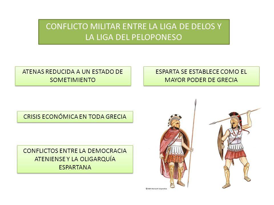CONFLICTO MILITAR ENTRE LA LIGA DE DELOS Y LA LIGA DEL PELOPONESO