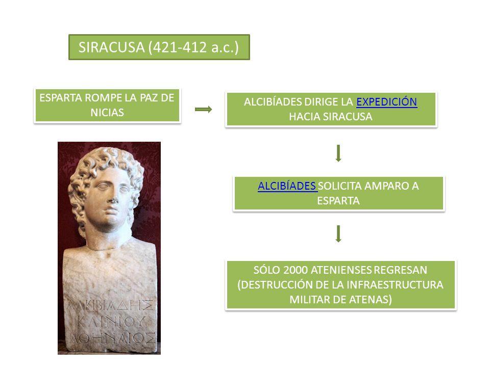 SIRACUSA (421-412 a.c.) ESPARTA ROMPE LA PAZ DE NICIAS