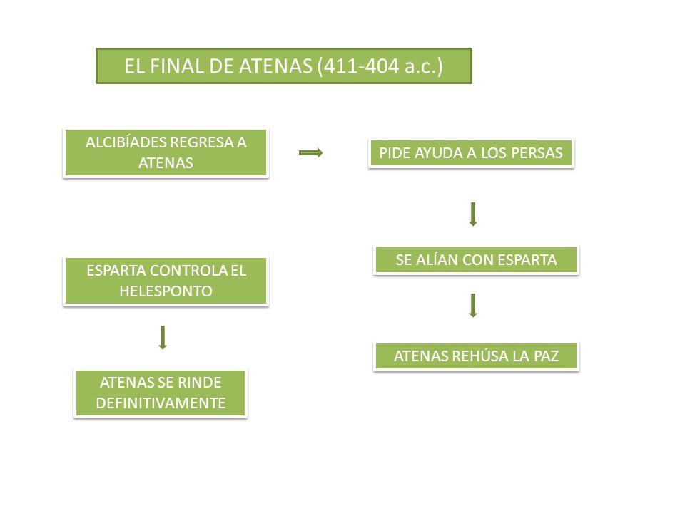 EL FINAL DE ATENAS (411-404 a.c.)