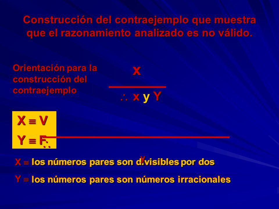 Construcción del contraejemplo que muestra que el razonamiento analizado es no válido.