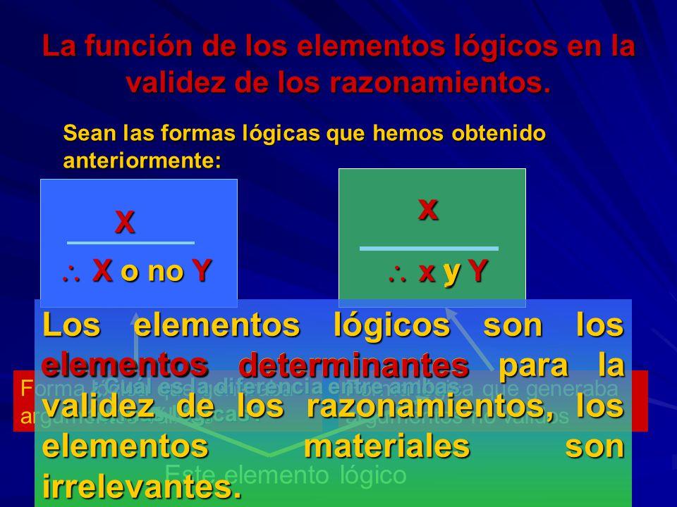 La función de los elementos lógicos en la validez de los razonamientos.