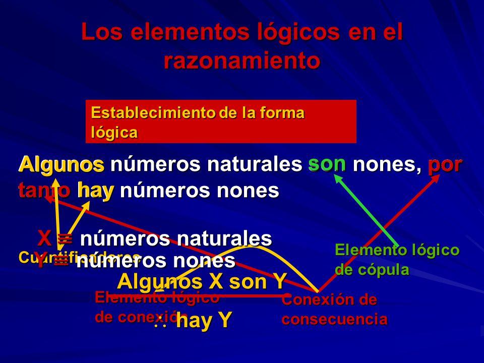 Los elementos lógicos en el razonamiento