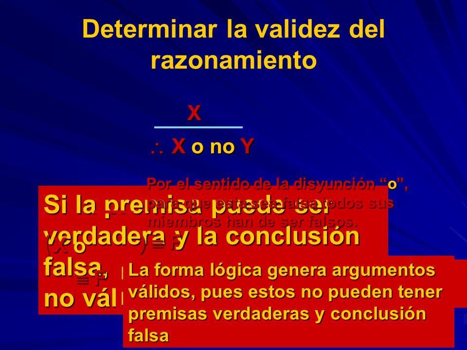 Determinar la validez del razonamiento