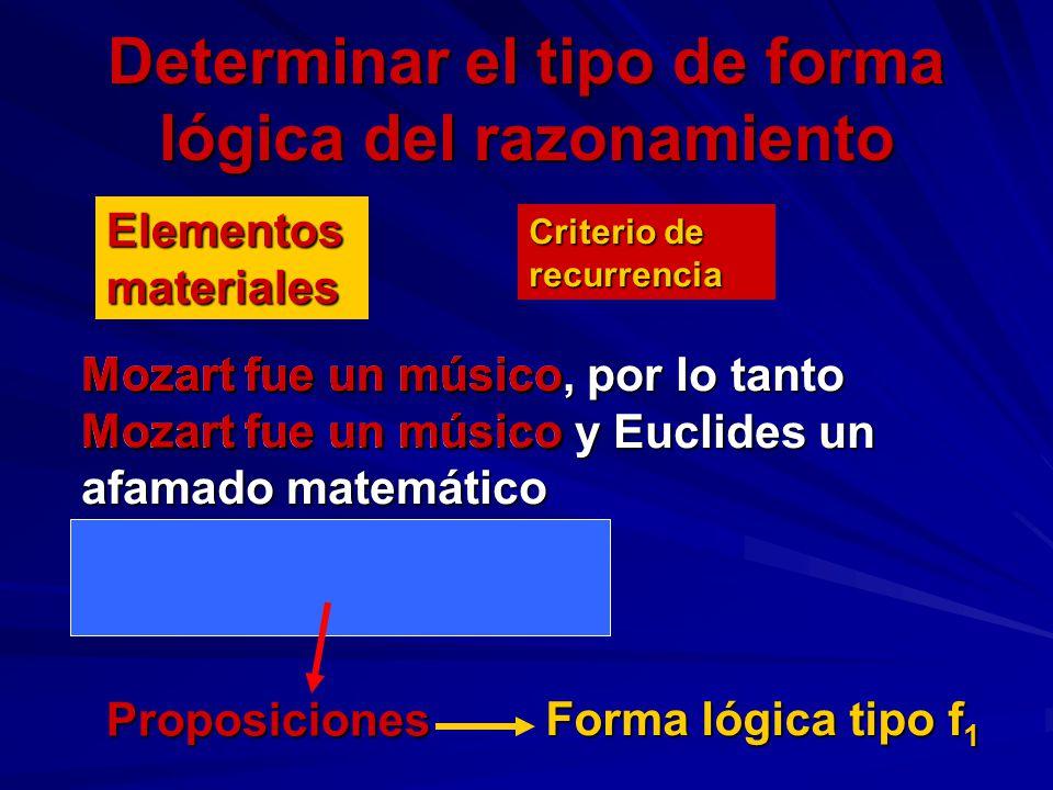 Determinar el tipo de forma lógica del razonamiento