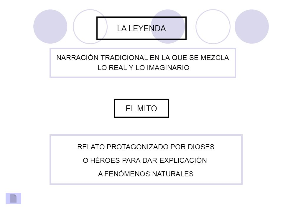 LA LEYENDA EL MITO NARRACIÓN TRADICIONAL EN LA QUE SE MEZCLA