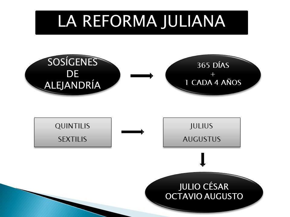 SOSÍGENES DE ALEJANDRÍA