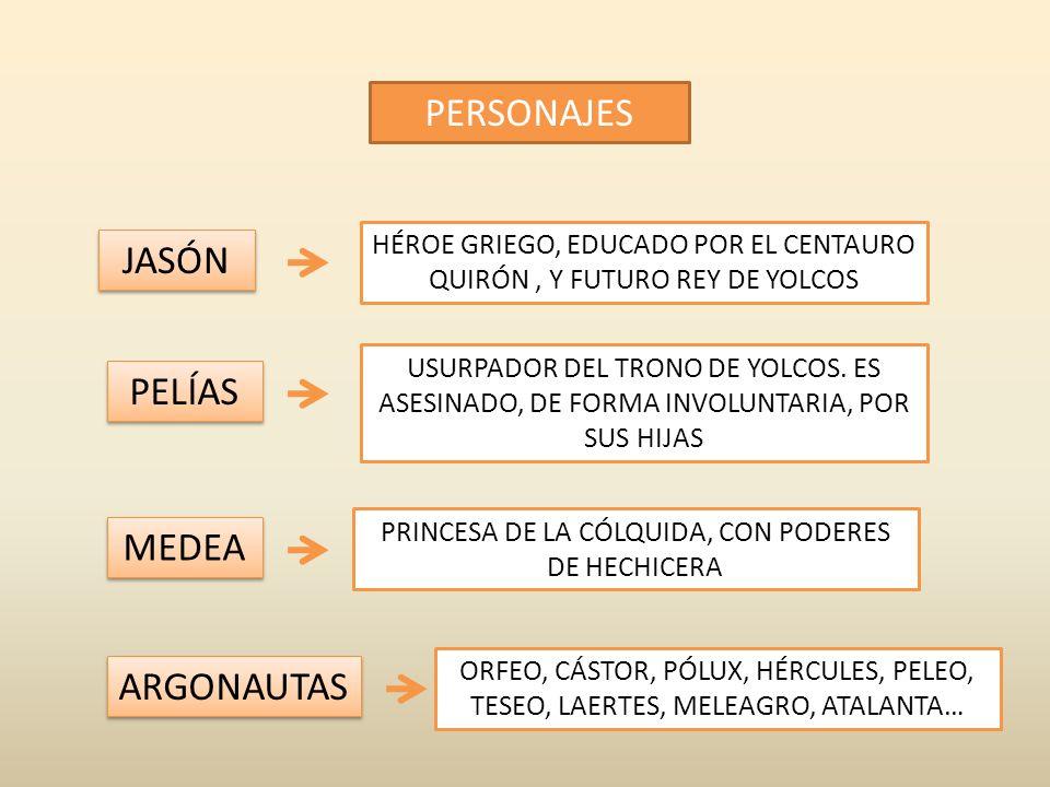 PERSONAJES JASÓN PELÍAS MEDEA ARGONAUTAS