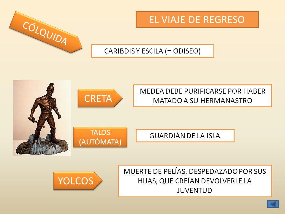 EL VIAJE DE REGRESO CÓLQUIDA CRETA YOLCOS CARIBDIS Y ESCILA (= ODISEO)