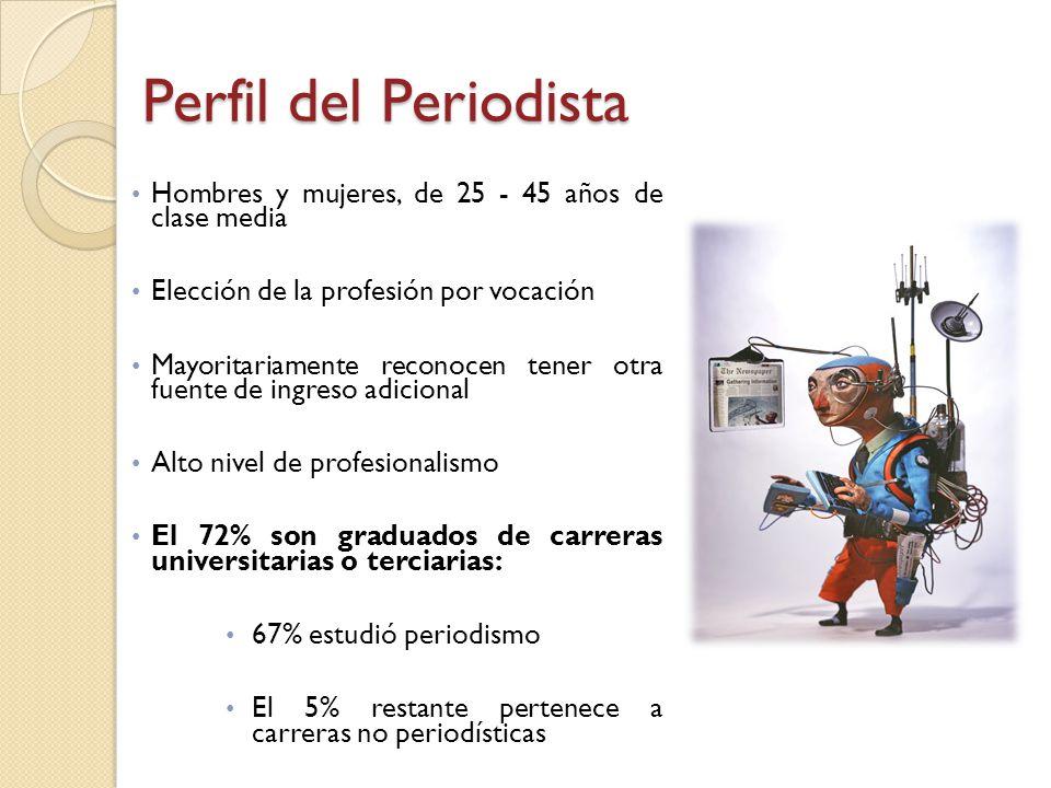Perfil del Periodista Hombres y mujeres, de 25 - 45 años de clase media. Elección de la profesión por vocación.