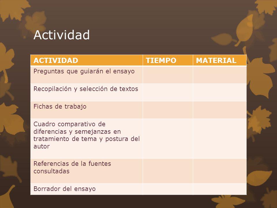 Actividad ACTIVIDAD TIEMPO MATERIAL Preguntas que guiarán el ensayo