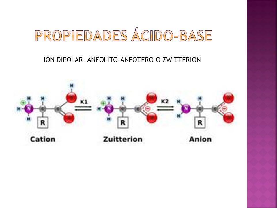 Propiedades ácido-base