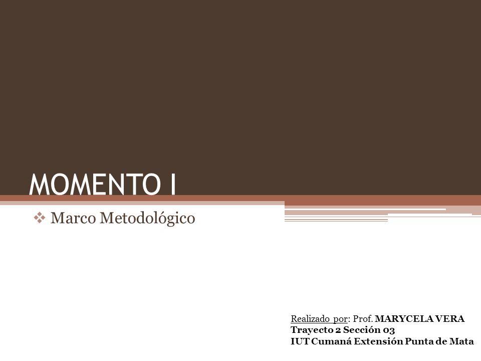 MOMENTO I Marco Metodológico Realizado por: Prof. MARYCELA VERA