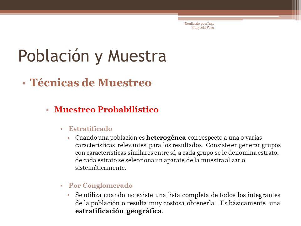 Población y Muestra Técnicas de Muestreo Muestreo Probabilístico